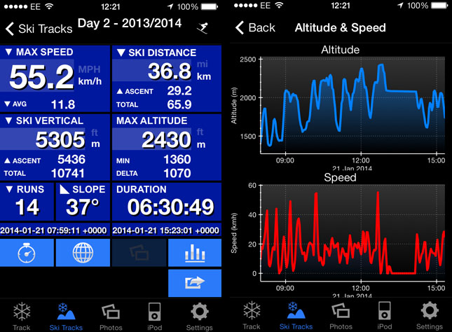 Ski Tracks Data screen grab